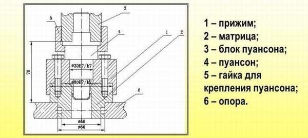 Пуансон и матрица для плитки