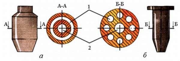Конструкция мундштуков резаков