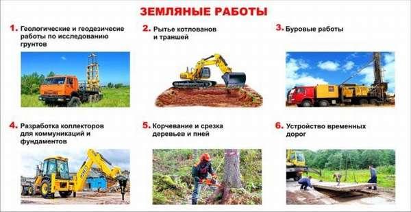 Виды земляных работ