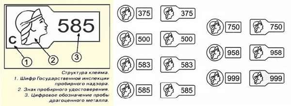 Какая проба золота лучше 375 или 585: все плюсы и минусы + чем они отличаются на самом деле