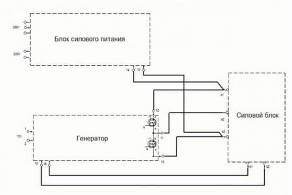 Схема соединений блоков индукционной печи