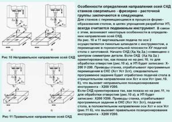 Система координат станков