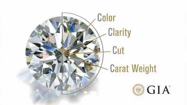Как на самом деле происходит оценка бриллиантов