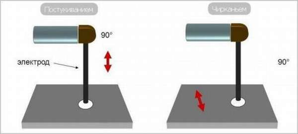 Различные способы зажигания аппарата