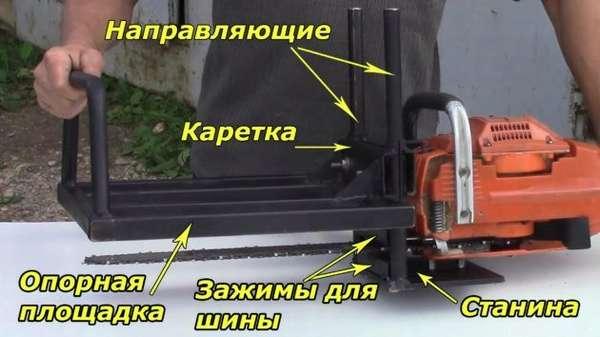 На фото показаны основные элементы шинной пилорамы
