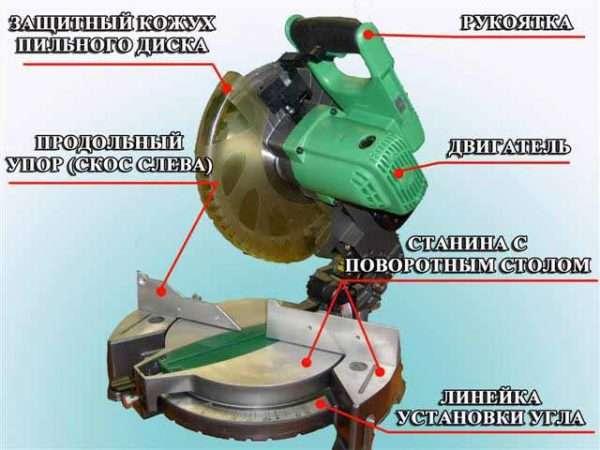 Конструкция маятниковой пилы
