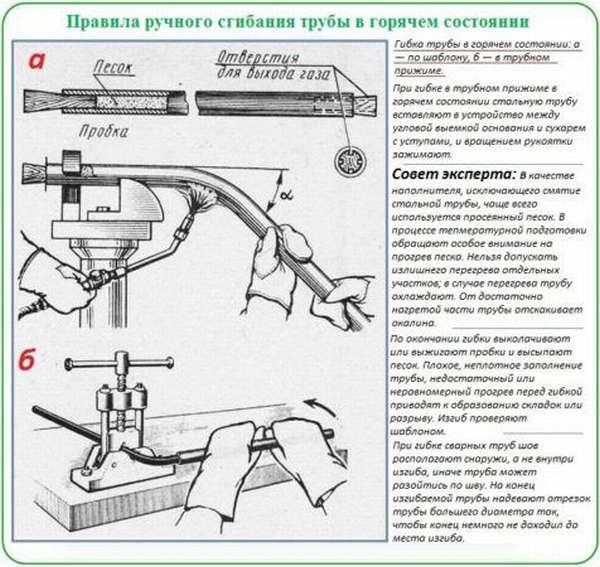 Горячий способ гибки профильной трубы своими руками
