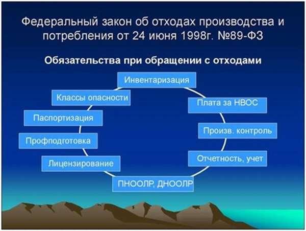 ФЗ89 схема