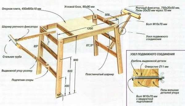 Схема столешницы из фанеры