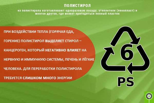 Картинки по запросу  PS (ПС) пластик