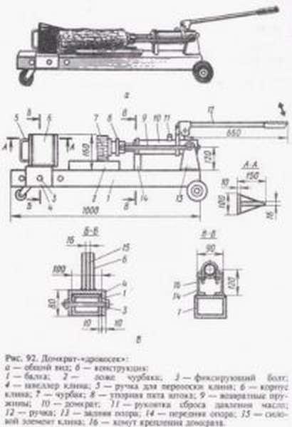 Материалы для изготовления дровокола