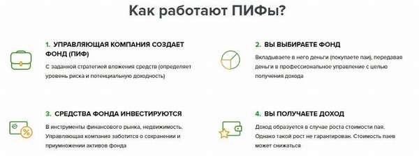 Стоимость ПИФа Газпромбанк-Золото на сегодня: онлайн график + более выгодные альтернативы